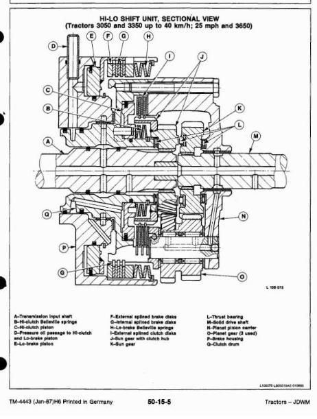 John Deere 3050, 3350, 3650 Tractors Service Technical